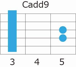 Cadd9