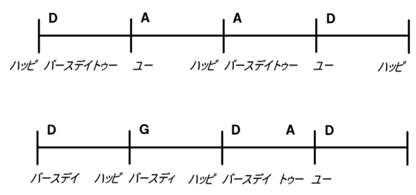 Guitarレッスンテキスト pdf 5 19ページ